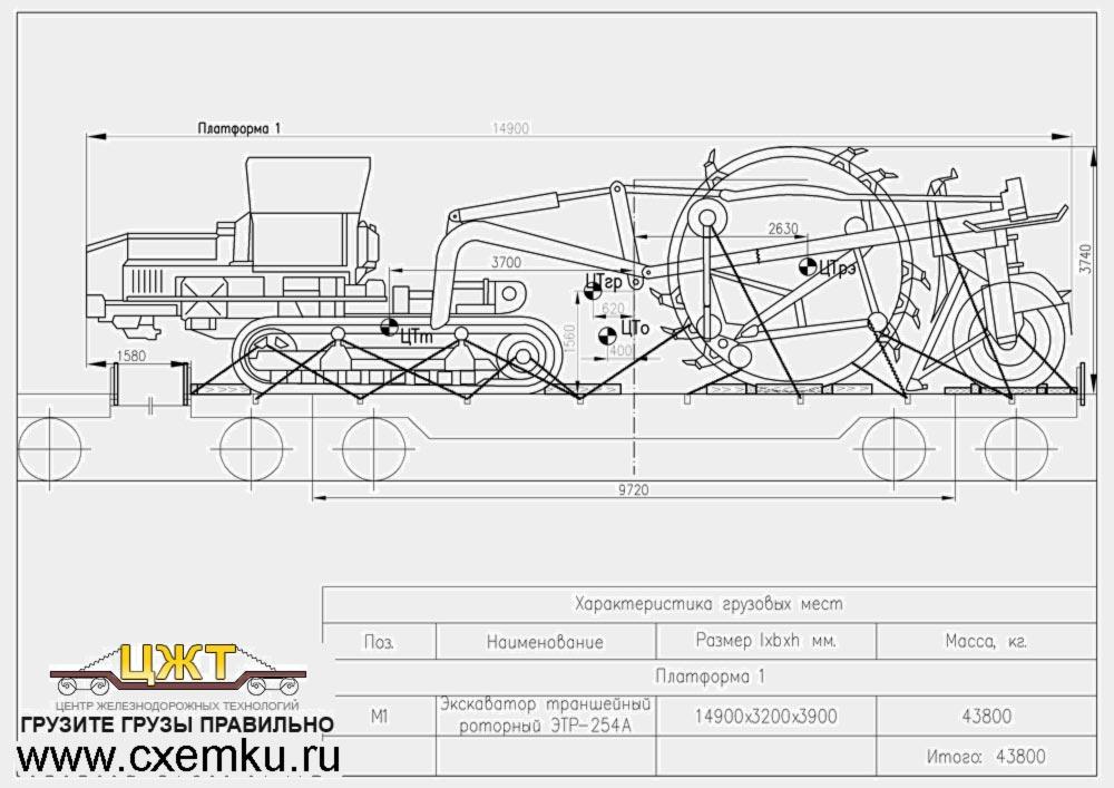 ВСН 3896 Указания по производству земляных работ на